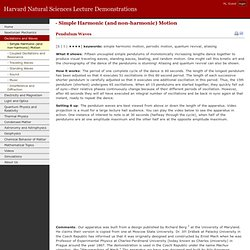 - Simple Harmonic (and non-harmonic) Motion § Harvard Natural Sciences Lecture Demonstrations