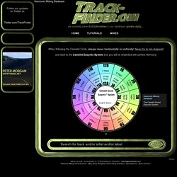 Harmonic Mixing Database