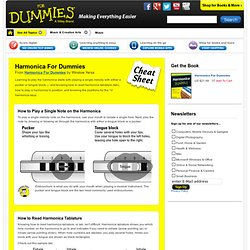 Harmonica For Dummies Cheat Sheet