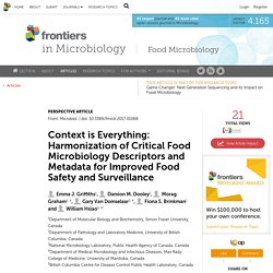 FRONTIERS IN MICROBIOLOGY 29/05/17 Context is Everything: Harmonization of Critical Food Microbiology Descriptors and Metadata for Improved Food Safety and Surveillance