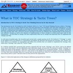 Harmony - What is TOC Strategy & Tactic Trees?