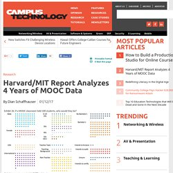 Harvard/MIT Report Analyzes 4 Years of MOOC Data