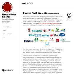 Harvard Data Science