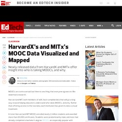 HarvardX's and MITx's MOOC Data Visualized and Mapped