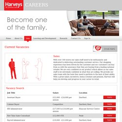 Harveys Current Vacancies