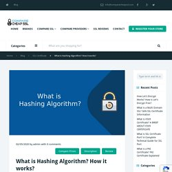 What is Hashing Algorithm? How Hash Functions Work?