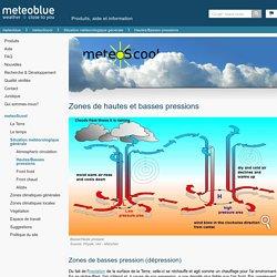 Hautes/Basses pressions - meteoblue