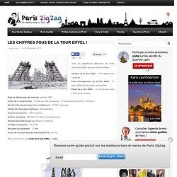 Hauteur tour Eiffel