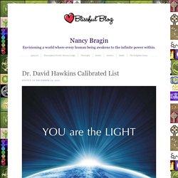 Dr. David Hawkins Calibrated List