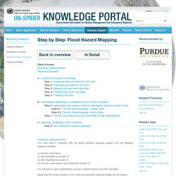 Step by Step: Flood Hazard Mapping