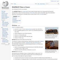 HAZMAT Class 2 Gases