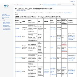 HCLSIG/LODD/Data/DataSetEvaluation - ESW Wiki