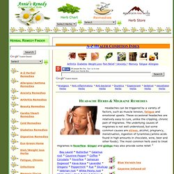 Headache Migraine Sinus: Natural Herbal Remedies for