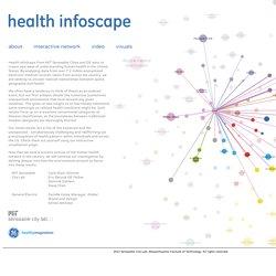 Health InfoScape