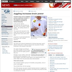 Juggling increases brain power