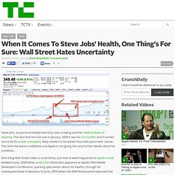 When It Comes To Steve Jobs' Health, One Thing's For Sure: Wall Street Hates Uncertainty