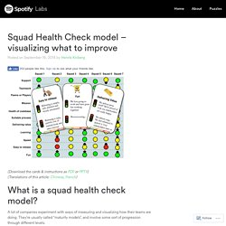Squad Health Check model – visualizing what to improve