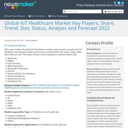 Global IoT Healthcare Market Key Players, Share, Trend, Size, Status, Analysis and Forecast 2022