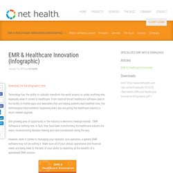 EMR & Healthcare Innovation (Infographic)