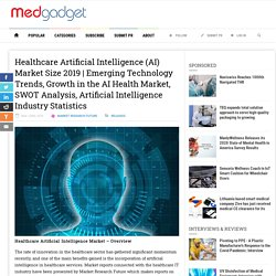 Emerging Technology Trends, Growth in the AI Health Market, SWOT Analysis, Artificial Intelligence Industry Statistics