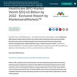 Healthcare BPO Market Worth $312.43 Billion by 2022