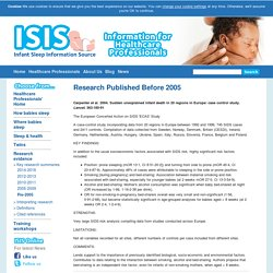 ISIS: Healthcare Professionals : Research Published Before 2005 - ISIS Online