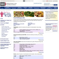 Healthy Eating, Food Exchange Lists