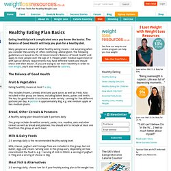 Healthy Eating Plan Basics