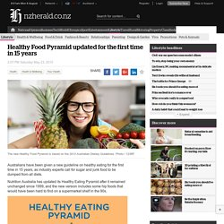 Healthy Food Pyramid updated for the first time in 15 years - Lifestyle