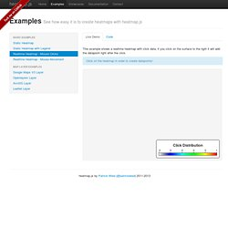 Examples: Realtime Click Heatmap