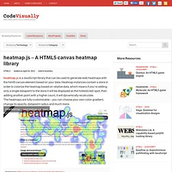 heatmap.js – A HTML5 canvas heatmap library