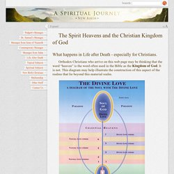The Spirit Heavens and the Christian Kingdom of God