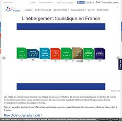 L'hébergement touristique en France