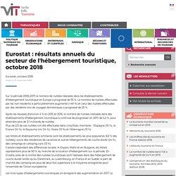 Eurostat : résultats annuels du secteur de l'hébergement touristique, octobre 2018