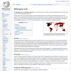 Hébergeur web