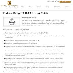 Federal Budget 2020-21 - Key Points