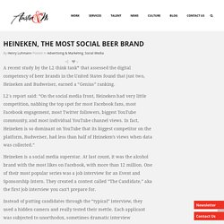 Heineken, The Most Social Beer Brand
