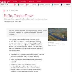 Hello, TensorFlow!