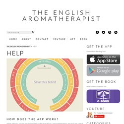 Help – The English Aromatherapist