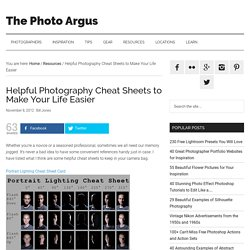 Helpful Photography Cheat Sheets to Make Your Life Easier | Resources