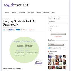 Helping Students Fail: A Framework