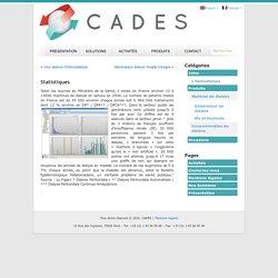 L'hémodialyse, Statistiques