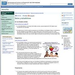 Hemofilia: Datos y estadística