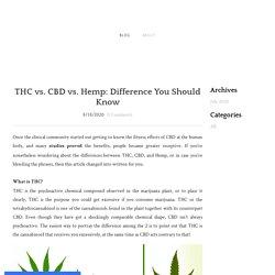 THC vs. CBD vs. Hemp: Difference You Should Know
