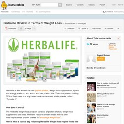 Herbalife Review in Terms of Weight Loss