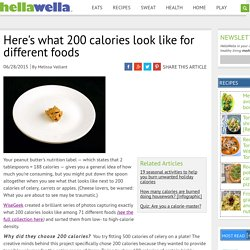 Here's what 200 calories look like for different foods