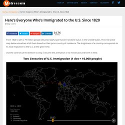 Here's Everyone Who's Emigrated to the U.S. Since 1820
