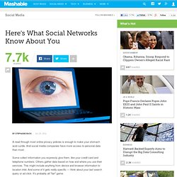 Here's What Social Networks Know About You