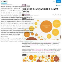 Here are all the ways we died in the 20th Century