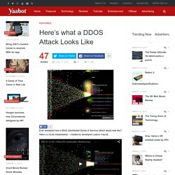 Here's what a DDOS Attack Looks Like - Yaabot